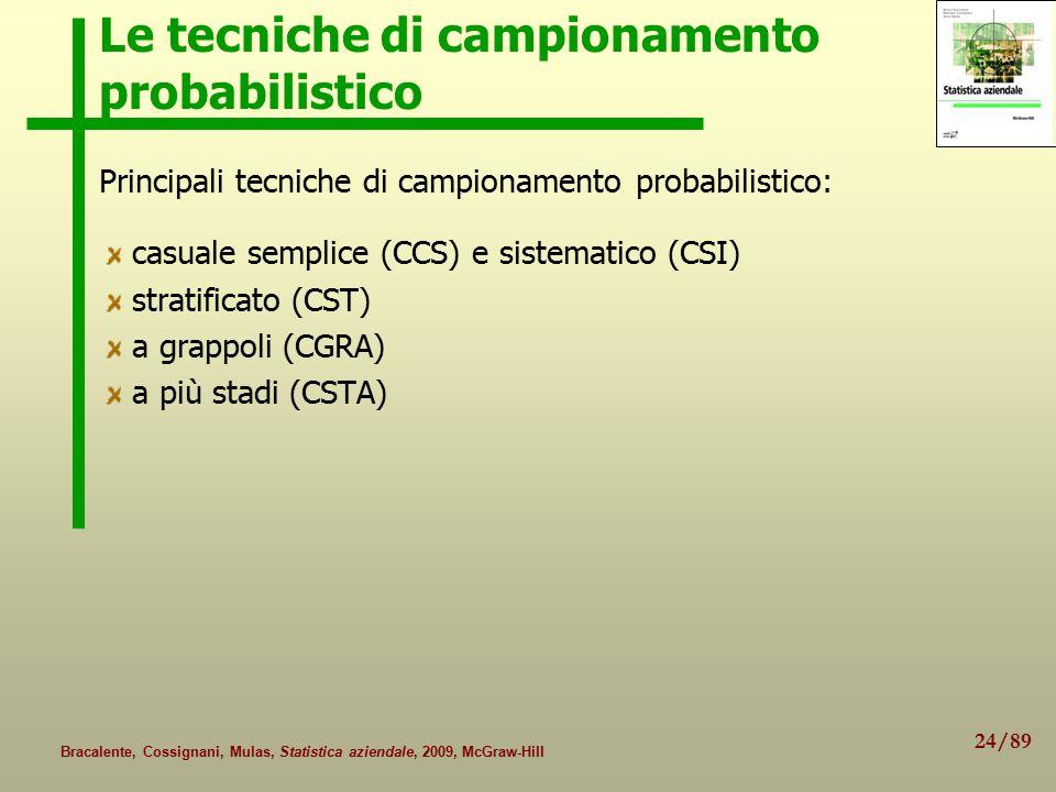 24/89 Bracalente, Cossignani, Mulas, Statistica aziendale, 2009, McGraw-Hill Le tecniche di campionamento probabilistico Principali tecniche di campionamento probabilistico: casuale semplice (CCS) e sistematico (CSI) stratificato (CST) a grappoli (CGRA) a più stadi (CSTA)