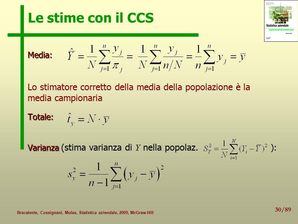 30/89 Bracalente, Cossignani, Mulas, Statistica aziendale, 2009, McGraw-Hill Le stime con il CCS Media: Lo stimatore corretto della media della popola