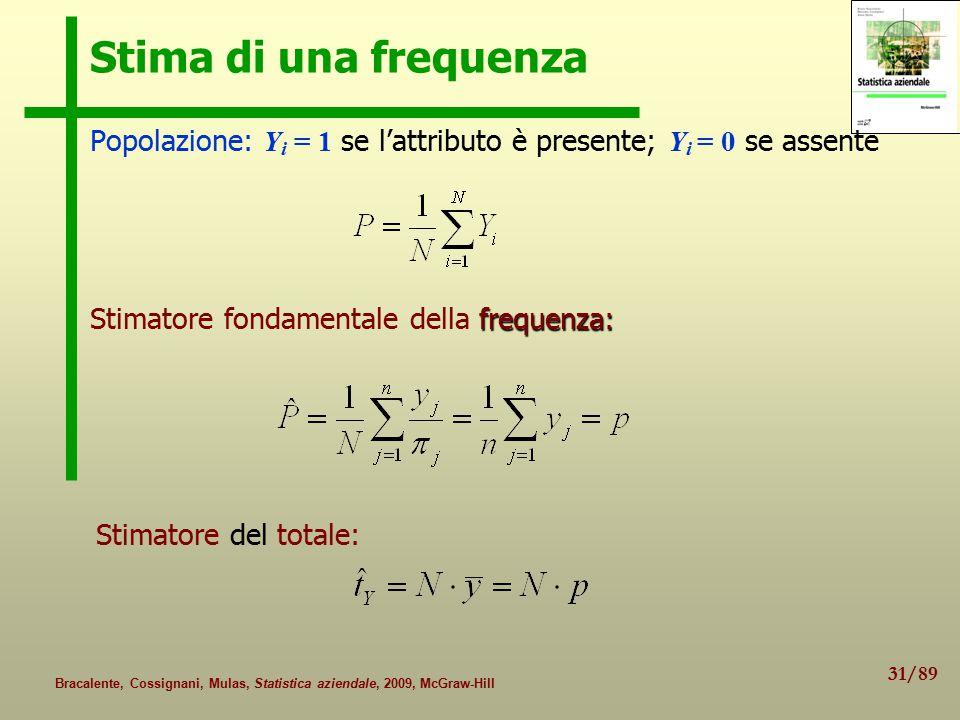 31/89 Bracalente, Cossignani, Mulas, Statistica aziendale, 2009, McGraw-Hill Stima di una frequenza Popolazione: Y i = 1 se l'attributo è presente; Y i = 0 se assente frequenza: Stimatore fondamentale della frequenza: Stimatore del totale: