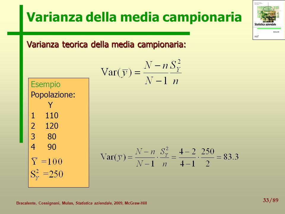 33/89 Bracalente, Cossignani, Mulas, Statistica aziendale, 2009, McGraw-Hill Varianza della media campionaria Varianza teorica della media campionaria