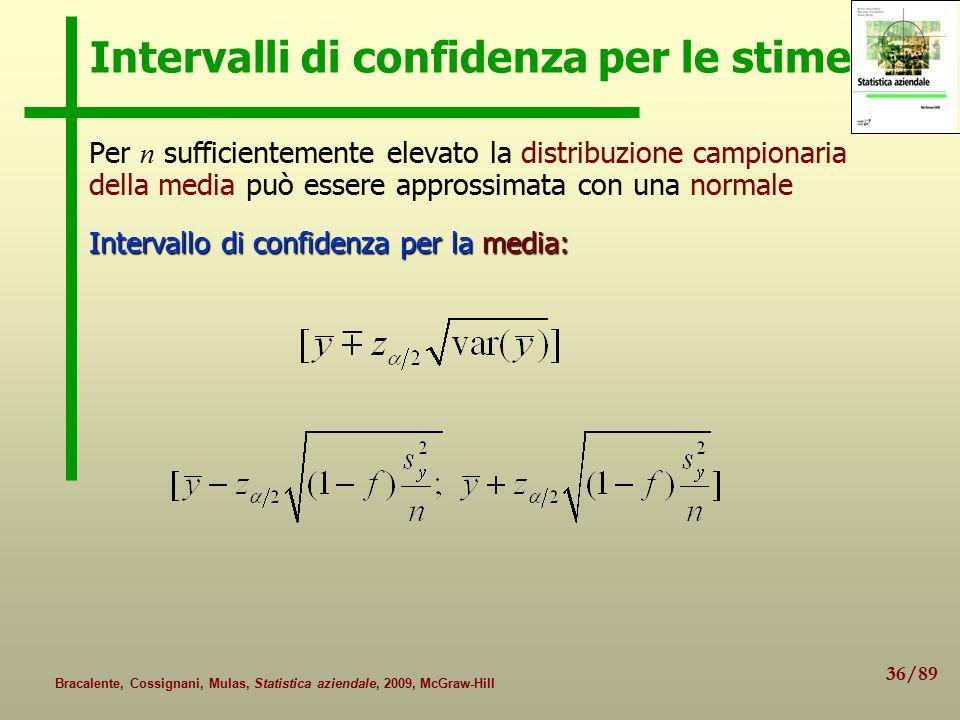 36/89 Bracalente, Cossignani, Mulas, Statistica aziendale, 2009, McGraw-Hill Intervalli di confidenza per le stime Per n sufficientemente elevato la d