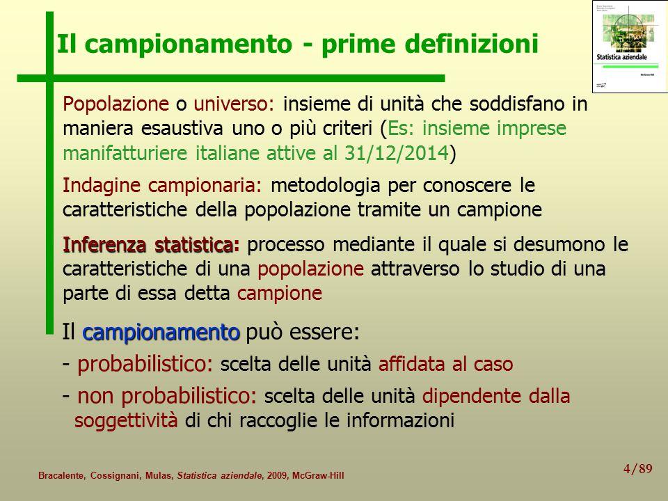 4/89 Bracalente, Cossignani, Mulas, Statistica aziendale, 2009, McGraw-Hill Il campionamento - prime definizioni Popolazione o universo: insieme di un