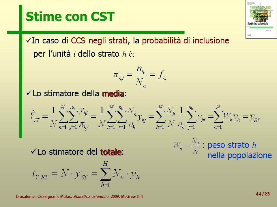 44/89 Bracalente, Cossignani, Mulas, Statistica aziendale, 2009, McGraw-Hill Stime con CST In caso di CCS negli strati, la probabilità di inclusione p