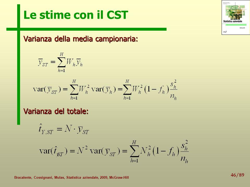 46/89 Bracalente, Cossignani, Mulas, Statistica aziendale, 2009, McGraw-Hill Le stime con il CST Varianza della media campionaria: Varianza del totale: