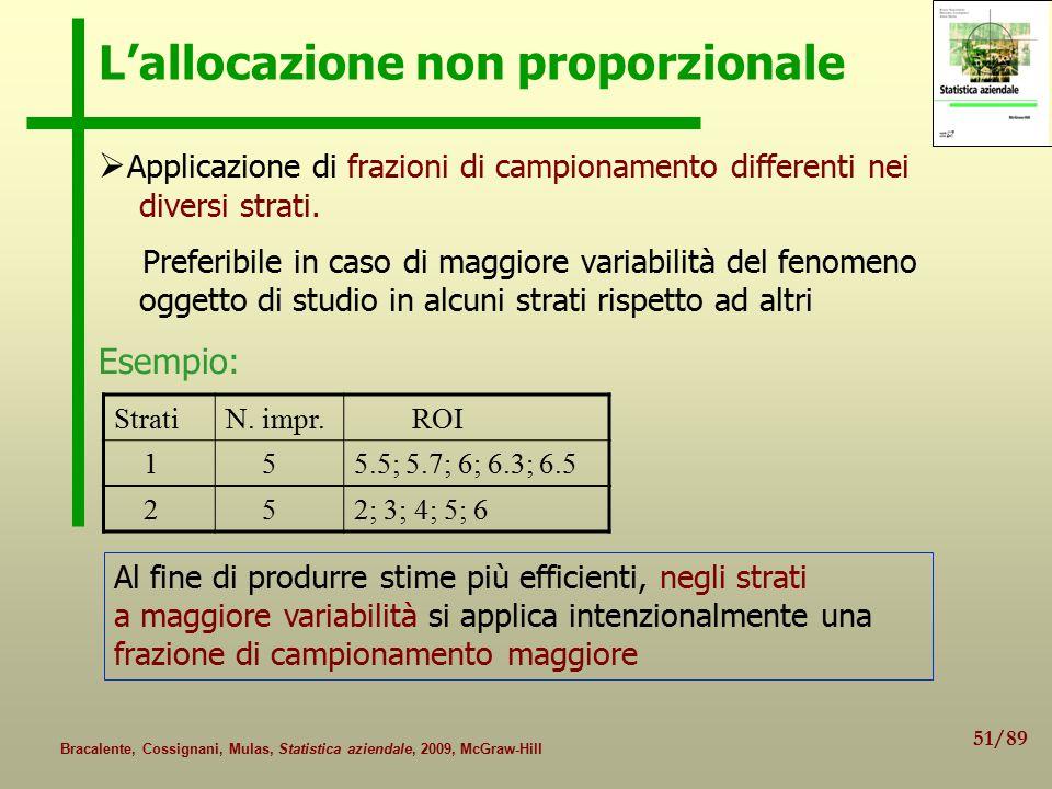 51/89 Bracalente, Cossignani, Mulas, Statistica aziendale, 2009, McGraw-Hill L'allocazione non proporzionale  Applicazione di frazioni di campionamento differenti nei diversi strati.