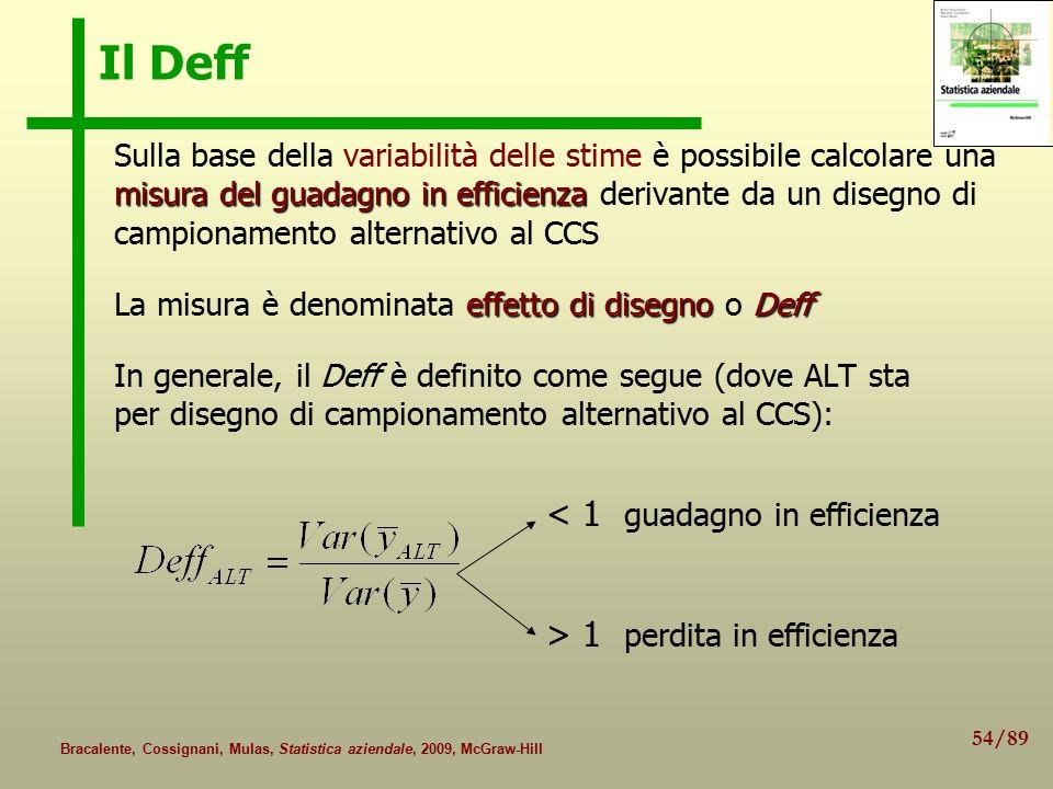 54/89 Bracalente, Cossignani, Mulas, Statistica aziendale, 2009, McGraw-Hill Il Deff misura del guadagno in efficienza Sulla base della variabilità delle stime è possibile calcolare una misura del guadagno in efficienza derivante da un disegno di campionamento alternativo al CCS effetto di disegno Deff La misura è denominata effetto di disegno o Deff In generale, il Deff è definito come segue (dove ALT sta per disegno di campionamento alternativo al CCS): < 1 guadagno in efficienza > 1 perdita in efficienza