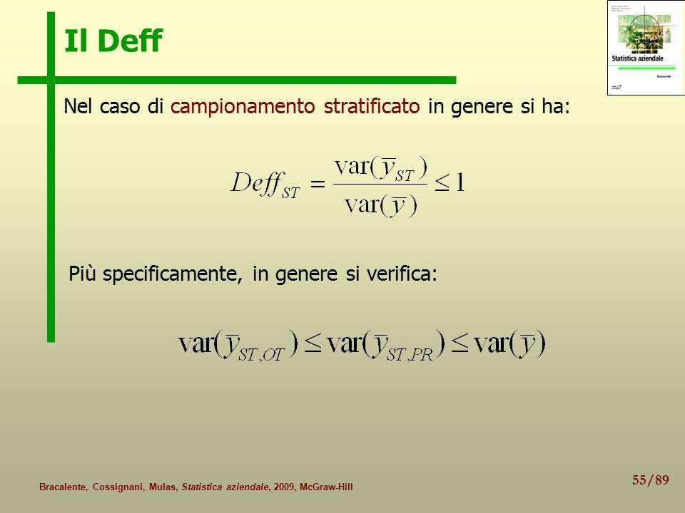55/89 Bracalente, Cossignani, Mulas, Statistica aziendale, 2009, McGraw-Hill Il Deff Nel caso di campionamento stratificato in genere si ha: Più speci