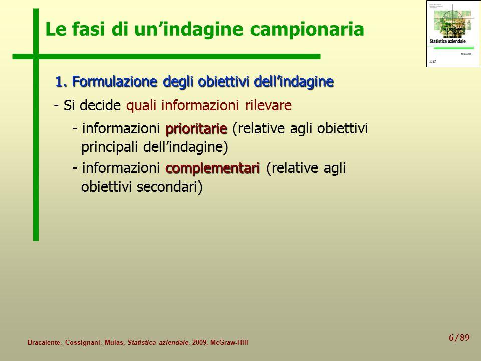6/89 Bracalente, Cossignani, Mulas, Statistica aziendale, 2009, McGraw-Hill Le fasi di un'indagine campionaria 1.