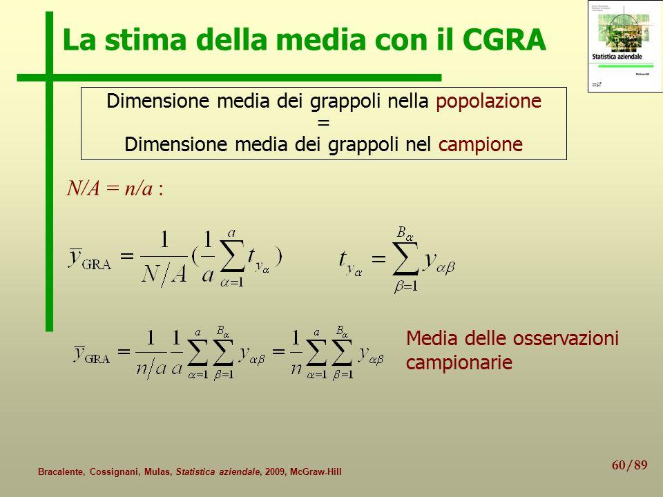 60/89 Bracalente, Cossignani, Mulas, Statistica aziendale, 2009, McGraw-Hill La stima della media con il CGRA N/A = n/a : Media delle osservazioni campionarie Dimensione media dei grappoli nella popolazione = Dimensione media dei grappoli nel campione