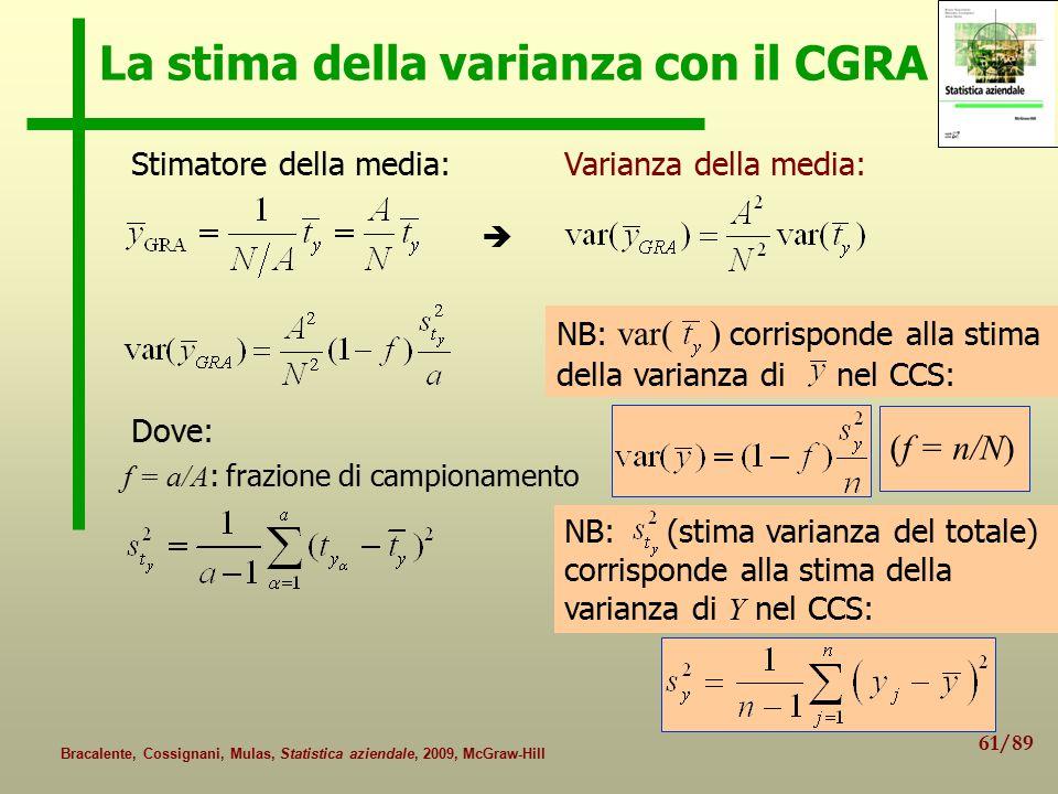 61/89 Bracalente, Cossignani, Mulas, Statistica aziendale, 2009, McGraw-Hill La stima della varianza con il CGRA Varianza della media: Dove: f = a/A : frazione di campionamento NB: (stima varianza del totale) corrisponde alla stima della varianza di Y nel CCS: NB: var( ) corrisponde alla stima della varianza di nel CCS:  Stimatore della media: (f = n/N)