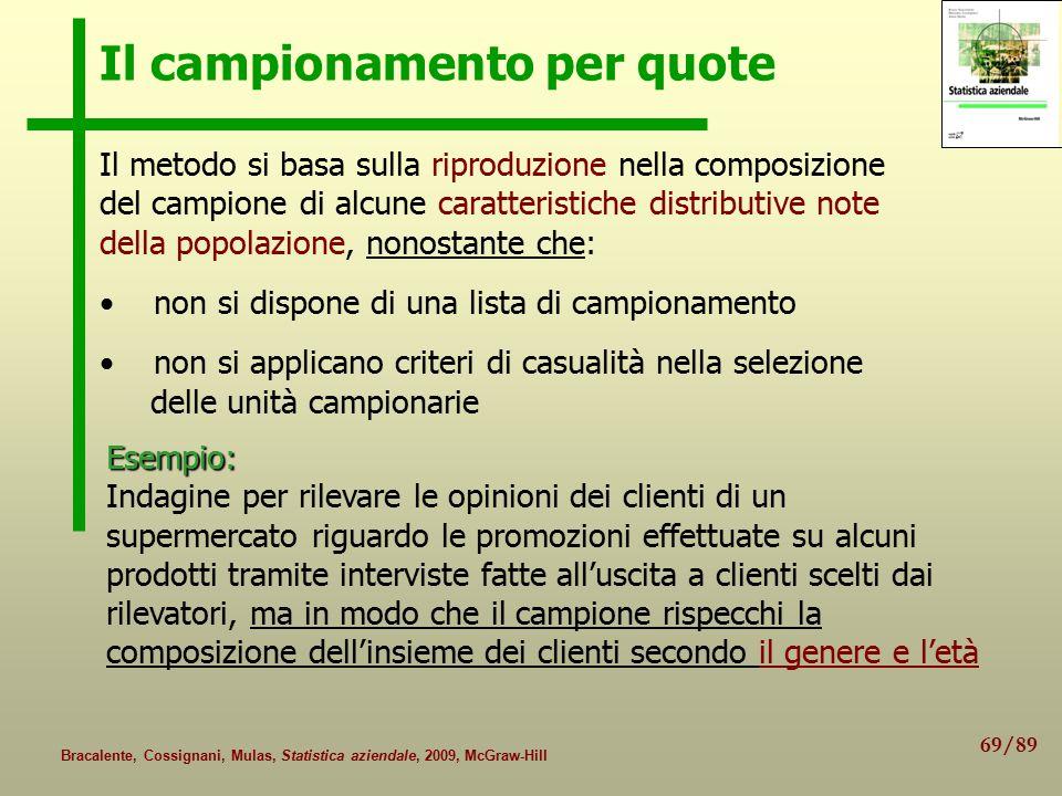 69/89 Bracalente, Cossignani, Mulas, Statistica aziendale, 2009, McGraw-Hill Il campionamento per quote Il metodo si basa sulla riproduzione nella com