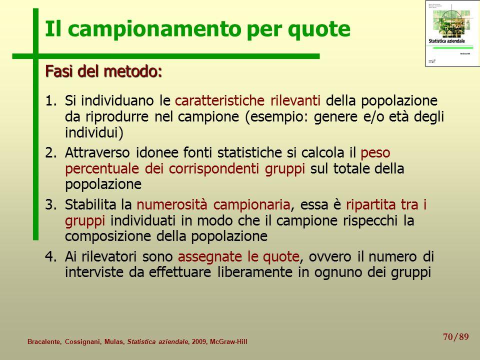 70/89 Bracalente, Cossignani, Mulas, Statistica aziendale, 2009, McGraw-Hill Il campionamento per quote Fasi del metodo: 1.Si individuano le caratteri
