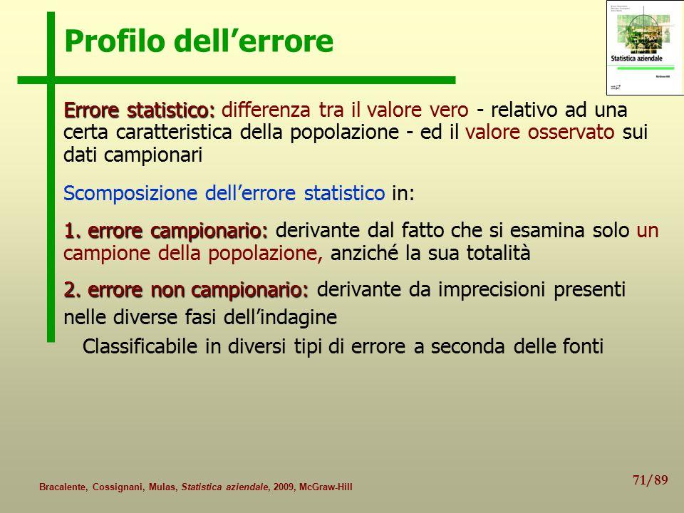 71/89 Bracalente, Cossignani, Mulas, Statistica aziendale, 2009, McGraw-Hill Profilo dell'errore Errore statistico: Errore statistico: differenza tra