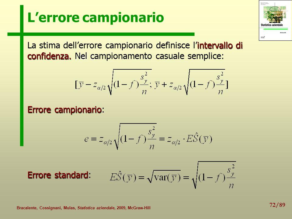 72/89 Bracalente, Cossignani, Mulas, Statistica aziendale, 2009, McGraw-Hill L'errore campionario intervallodi confidenza.