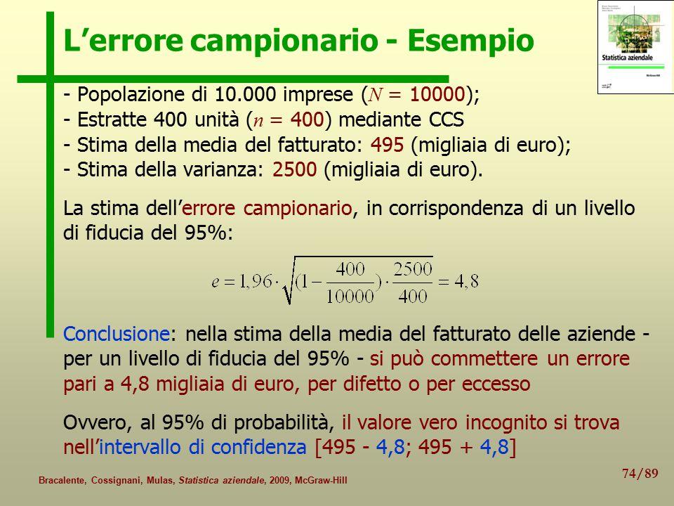 74/89 Bracalente, Cossignani, Mulas, Statistica aziendale, 2009, McGraw-Hill L'errore campionario - Esempio - Popolazione di 10.000 imprese ( N = 10000); - Estratte 400 unità ( n = 400) mediante CCS - Stima della media del fatturato: 495 (migliaia di euro); - Stima della varianza: 2500 (migliaia di euro).