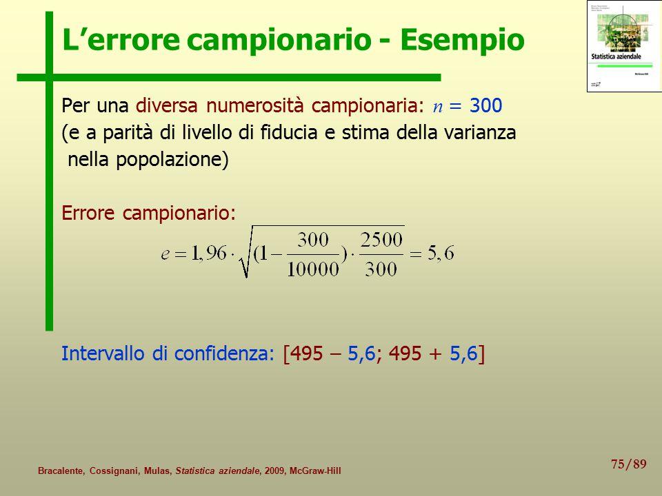 75/89 Bracalente, Cossignani, Mulas, Statistica aziendale, 2009, McGraw-Hill L'errore campionario - Esempio Per una diversa numerosità campionaria: n