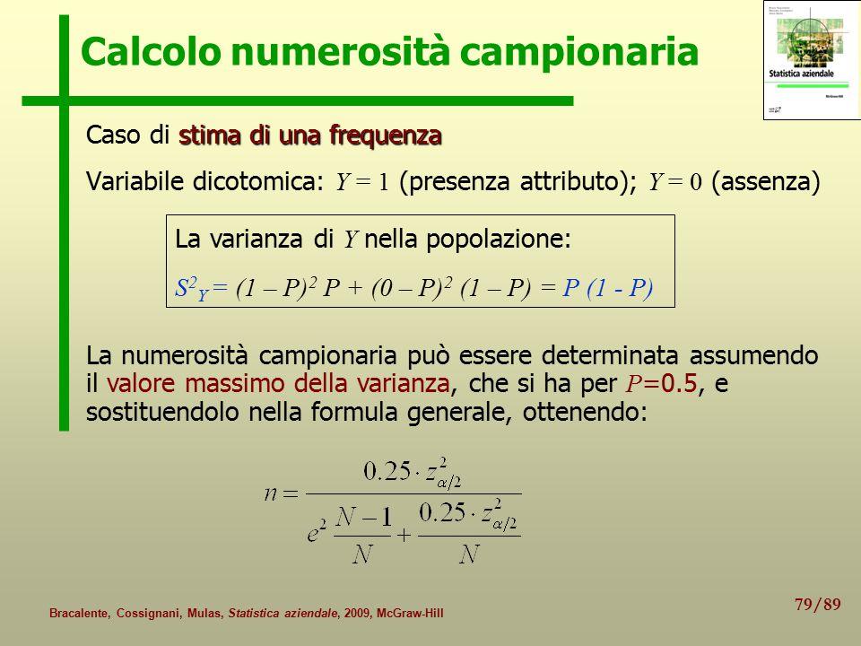 79/89 Bracalente, Cossignani, Mulas, Statistica aziendale, 2009, McGraw-Hill Calcolo numerosità campionaria stima di una frequenza Caso di stima di una frequenza Variabile dicotomica: Y = 1 (presenza attributo); Y = 0 (assenza) La numerosità campionaria può essere determinata assumendo il valore massimo della varianza, che si ha per P =0.5, e sostituendolo nella formula generale, ottenendo: La varianza di Y nella popolazione: S 2 Y = (1 – P) 2 P + (0 – P) 2 (1 – P) = P (1 - P)