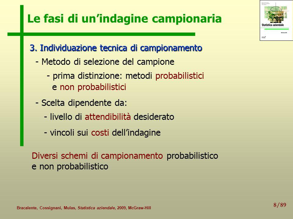 8/89 Bracalente, Cossignani, Mulas, Statistica aziendale, 2009, McGraw-Hill Le fasi di un'indagine campionaria 3.