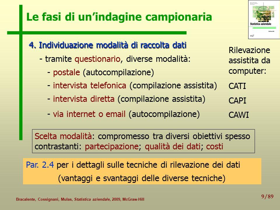 9/89 Bracalente, Cossignani, Mulas, Statistica aziendale, 2009, McGraw-Hill Le fasi di un'indagine campionaria 4.
