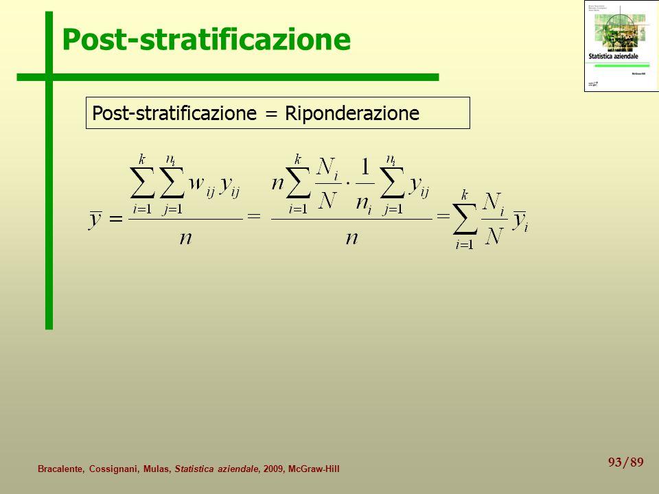 93/89 Bracalente, Cossignani, Mulas, Statistica aziendale, 2009, McGraw-Hill Post-stratificazione Post-stratificazione = Riponderazione