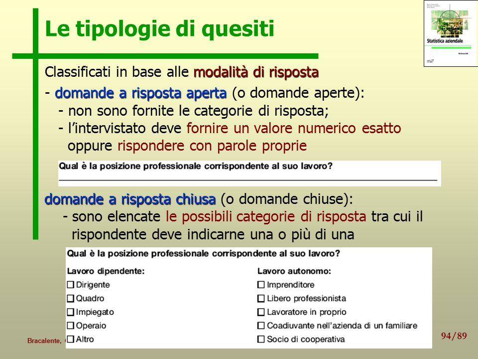 94/89 Bracalente, Cossignani, Mulas, Statistica aziendale, 2009, McGraw-Hill Le tipologie di quesiti modalità di risposta Classificati in base alle mo