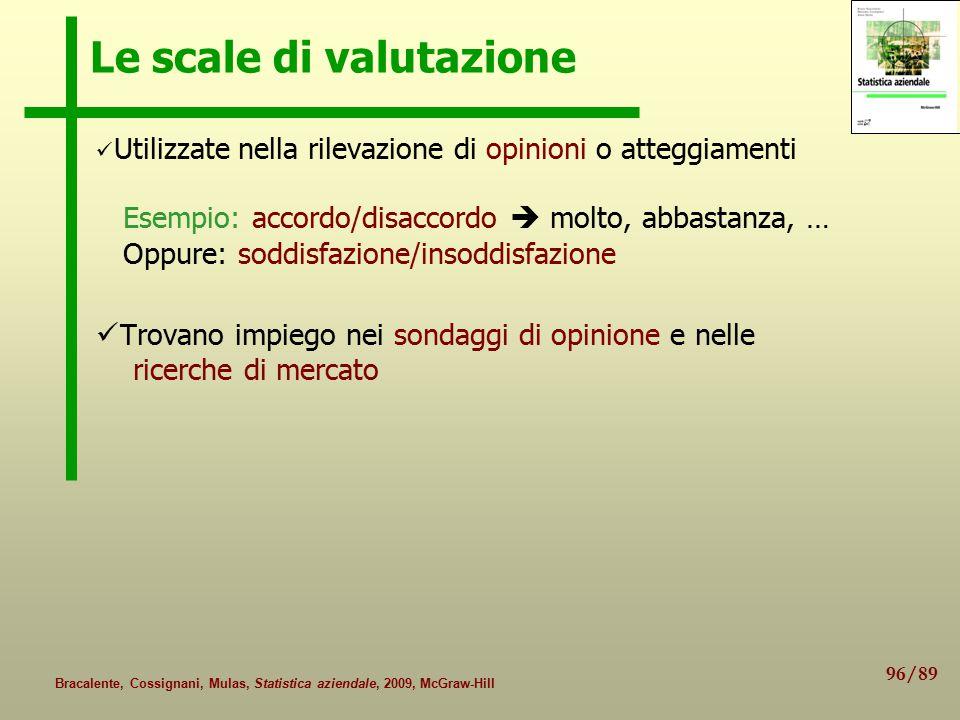 96/89 Bracalente, Cossignani, Mulas, Statistica aziendale, 2009, McGraw-Hill Le scale di valutazione Utilizzate nella rilevazione di opinioni o attegg