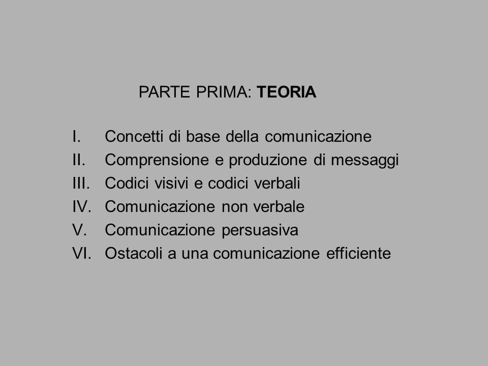 PARTE PRIMA: TEORIA I.Concetti di base della comunicazione II.Comprensione e produzione di messaggi III.Codici visivi e codici verbali IV.Comunicazion