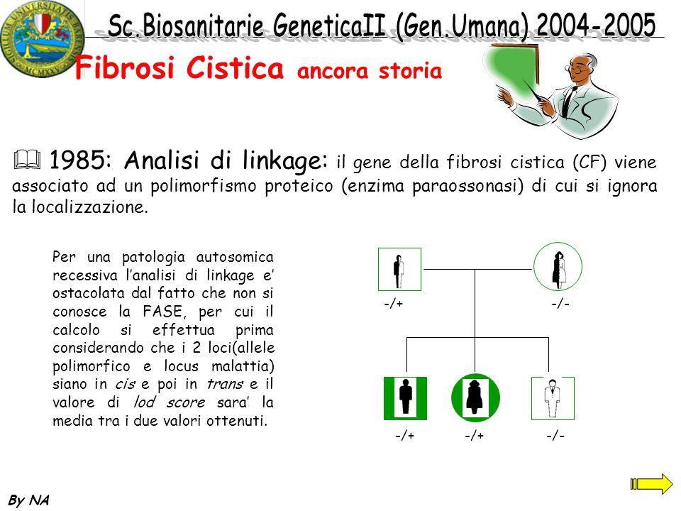 By NA  1985: Analisi di linkage: il gene della fibrosi cistica (CF) viene associato ad un polimorfismo proteico (enzima paraossonasi) di cui si ignor
