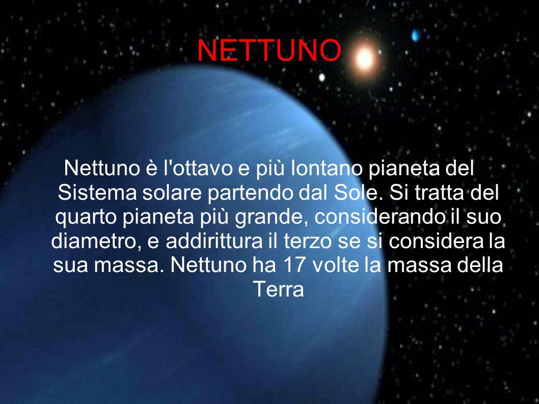 NETTUNO Nettuno è l'ottavo e più lontano pianeta del Sistema solare partendo dal Sole. Si tratta del quarto pianeta più grande, considerando il suo di