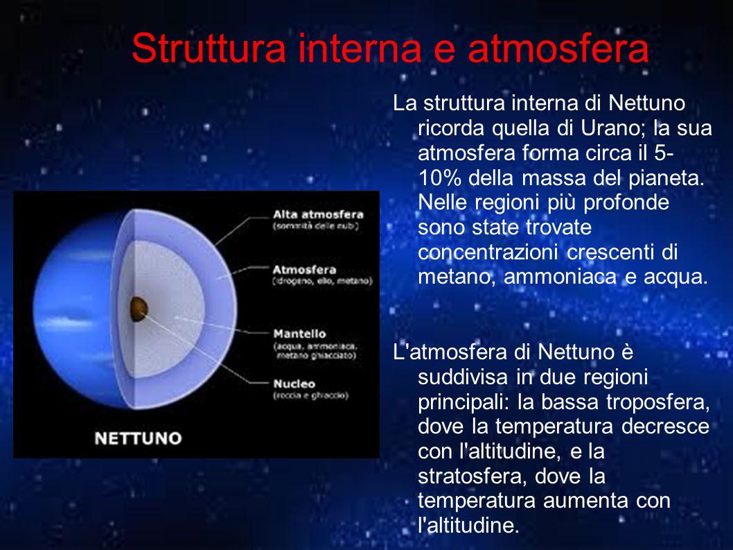 Struttura interna e atmosfera La struttura interna di Nettuno ricorda quella di Urano; la sua atmosfera forma circa il 5- 10% della massa del pianeta.