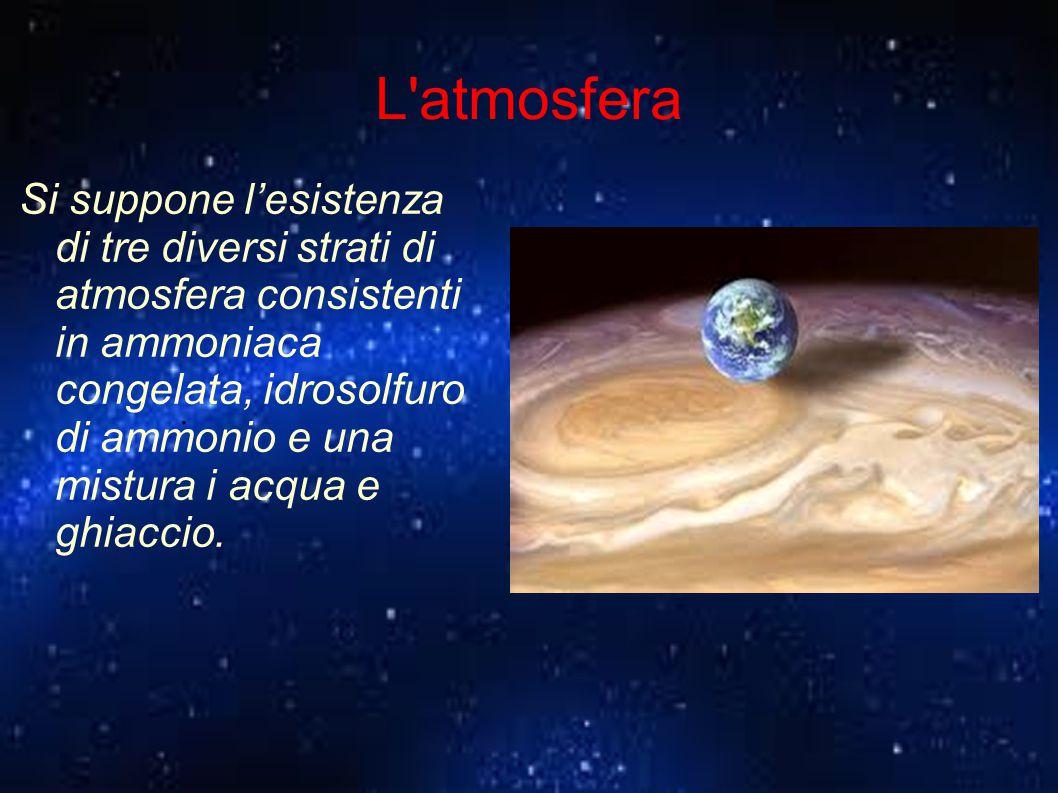 L'atmosfera. Si suppone l'esistenza di tre diversi strati di atmosfera consistenti in ammoniaca congelata, idrosolfuro di ammonio e una mistura i acqu