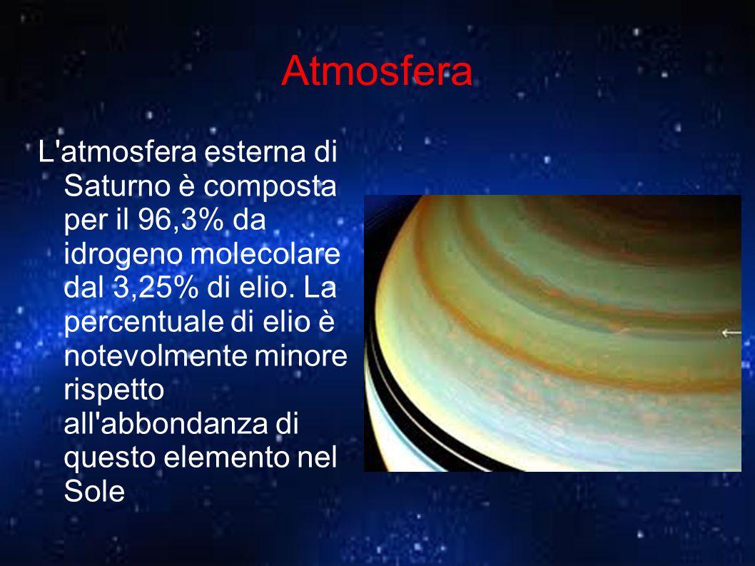 Atmosfera L'atmosfera esterna di Saturno è composta per il 96,3% da idrogeno molecolare dal 3,25% di elio. La percentuale di elio è notevolmente minor