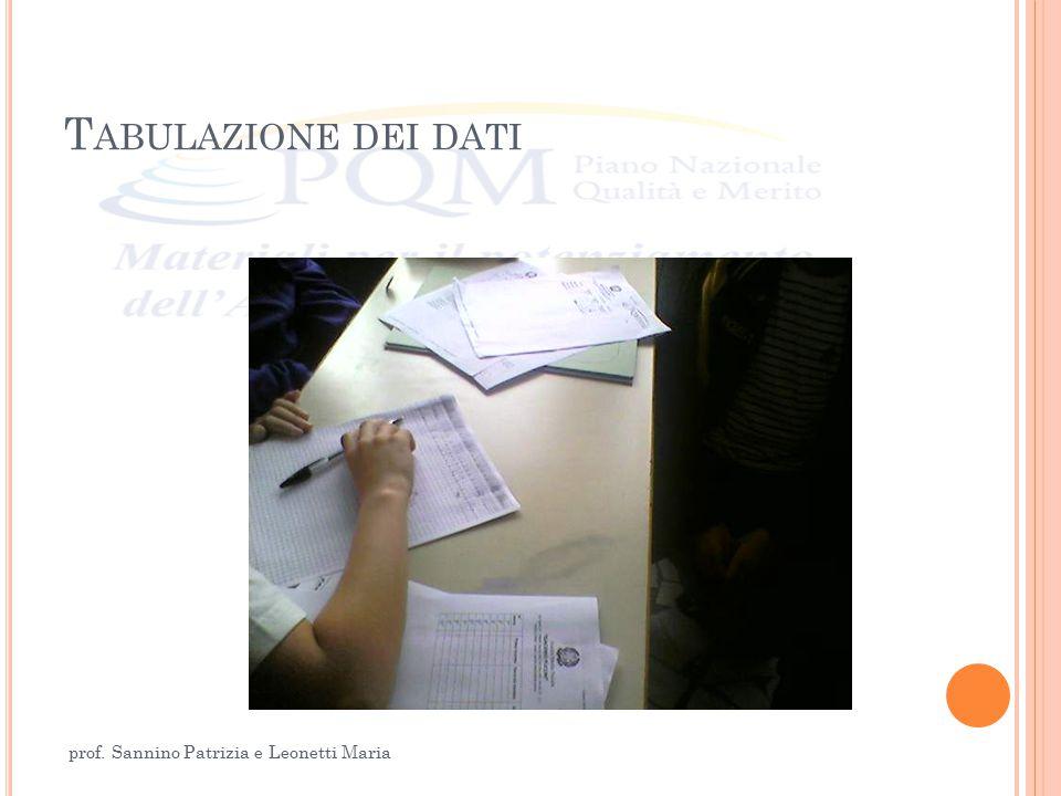 T ABULAZIONE DEI DATI prof. Sannino Patrizia e Leonetti Maria