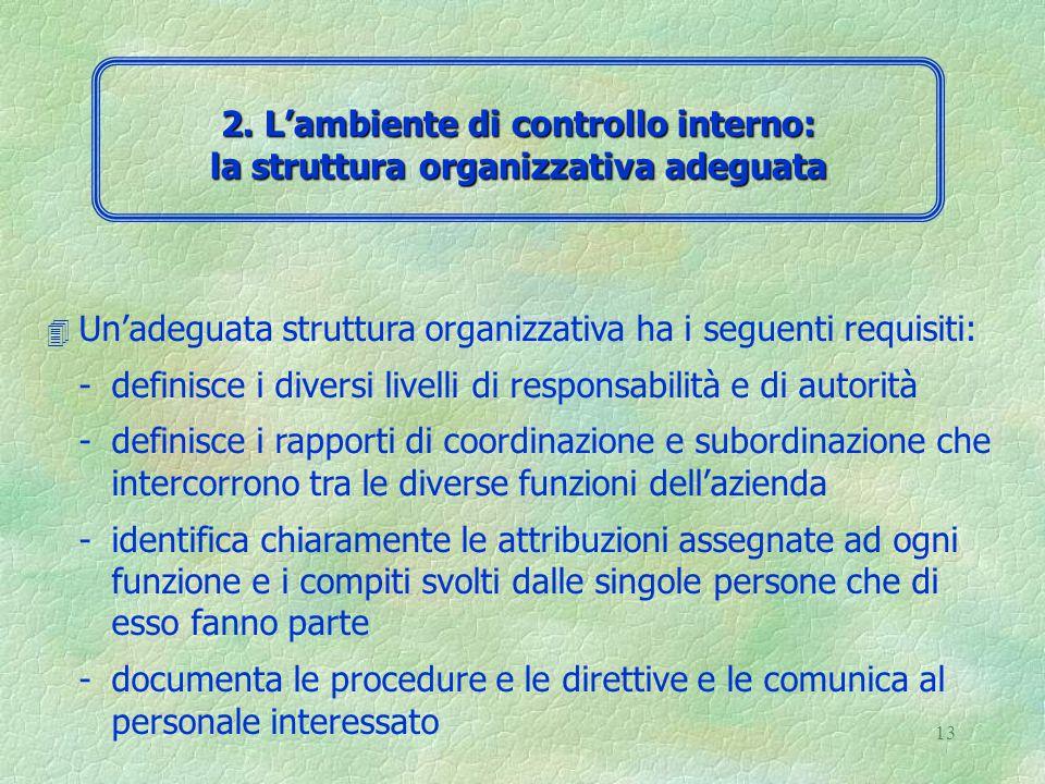 12 Domande chiave: 4 La società è sensibile all'importanza del sistema di controllo interno.
