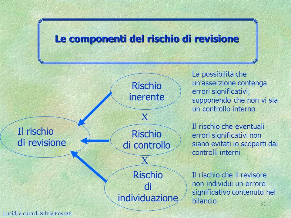 30 Il revisore deve individuare uno o più controlli specifici sugli obiettivi di revisione che intende coprire.