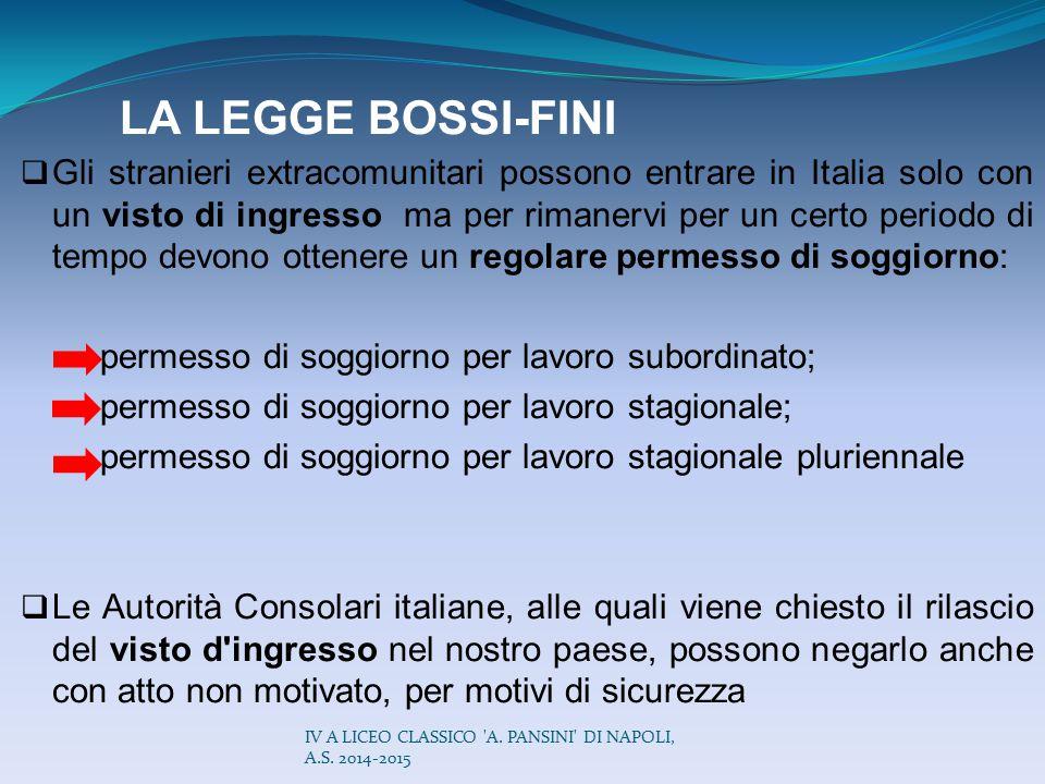 LA LEGGE BOSSI-FINI  Gli stranieri extracomunitari possono entrare in Italia solo con un visto di ingresso ma per rimanervi per un certo periodo di t
