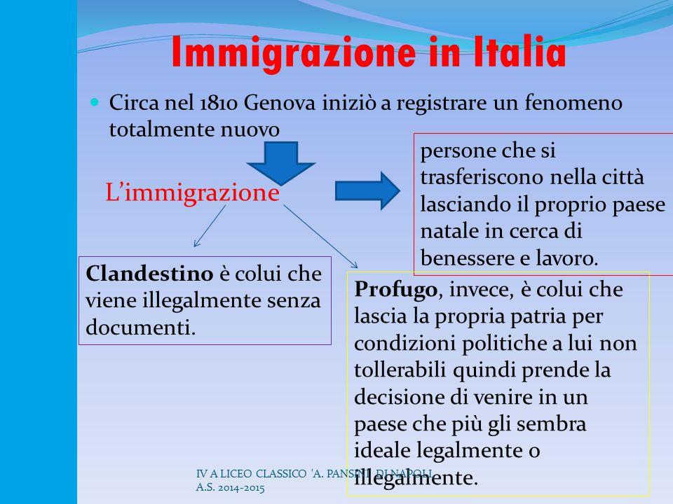 Immigrazione in Italia Circa nel 1810 Genova iniziò a registrare un fenomeno totalmente nuovo L'immigrazione persone che si trasferiscono nella città
