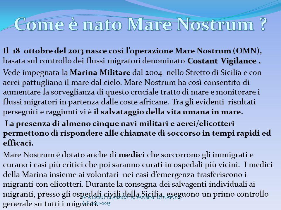 Costant Vigilance. Il 18 ottobre del 2013 nasce così l'operazione Mare Nostrum (OMN), basata sul controllo dei flussi migratori denominato Costant Vig