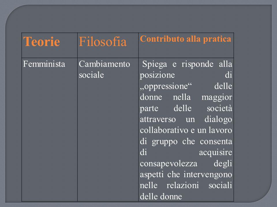"""TeorieFilosofia Contributo alla pratica FemministaCambiamento sociale Spiega e risponde alla posizione di """"oppressione"""" delle donne nella maggior part"""