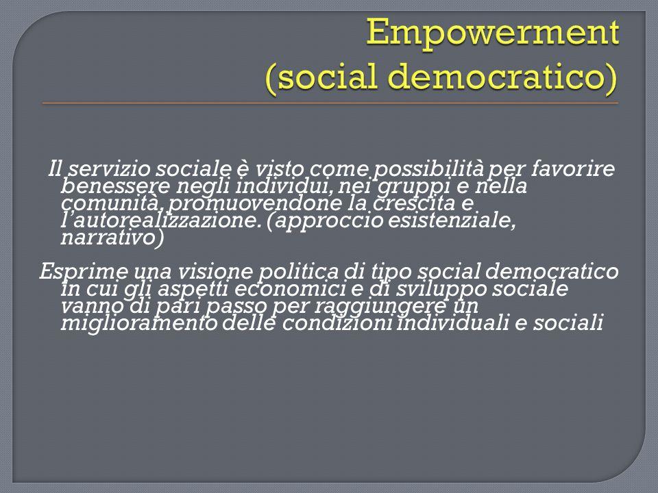 Il servizio sociale è visto come possibilità per favorire benessere negli individui, nei gruppi e nella comunità, promuovendone la crescita e l'autore