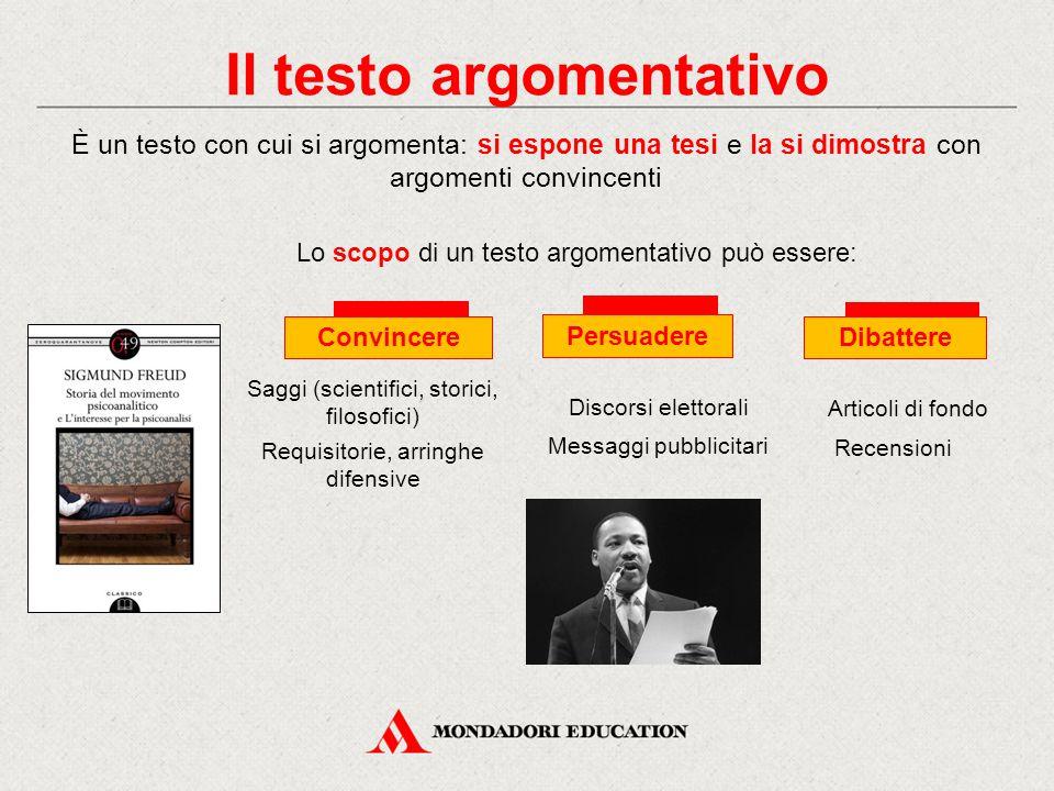 La scaletta argomentativa Il testo argomentativo presenta necessariamente una struttura rigorosa, organizzata secondo un criterio logico La scaletta del testo in genere prevede le seguenti parti: 6.