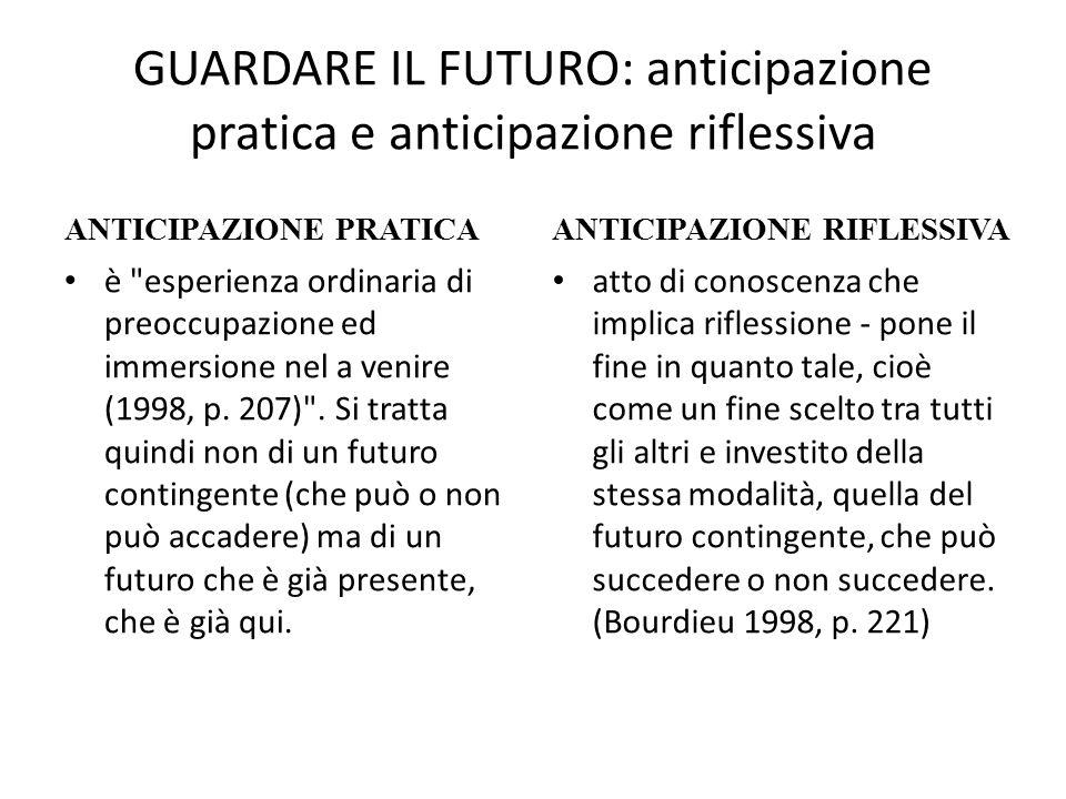 GUARDARE IL FUTURO: anticipazione pratica e anticipazione riflessiva ANTICIPAZIONE PRATICA è