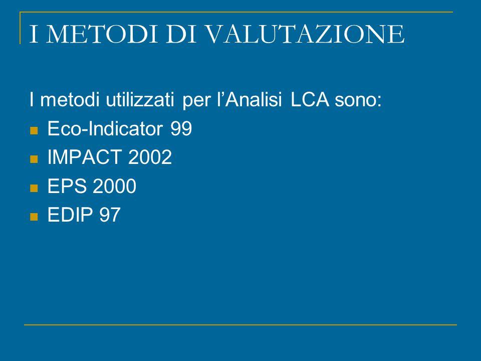 I METODI DI VALUTAZIONE I metodi utilizzati per l'Analisi LCA sono: Eco-Indicator 99 IMPACT 2002 EPS 2000 EDIP 97