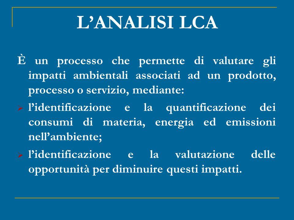 L'ANALISI LCA È un processo che permette di valutare gli impatti ambientali associati ad un prodotto, processo o servizio, mediante:  l'identificazione e la quantificazione dei consumi di materia, energia ed emissioni nell'ambiente;  l'identificazione e la valutazione delle opportunità per diminuire questi impatti.