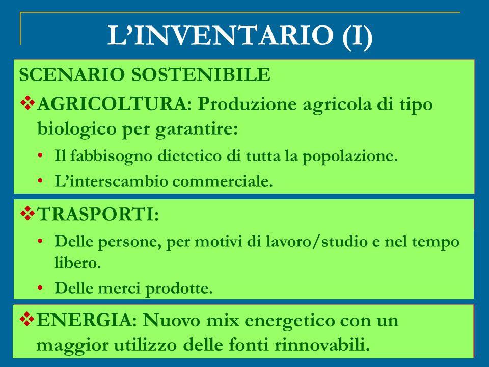 L'INVENTARIO (I) SCENARIO ATTUALE  AGRICOLTURA: P roduzione agricola annuale per il mercato interno e per le esportazioni.