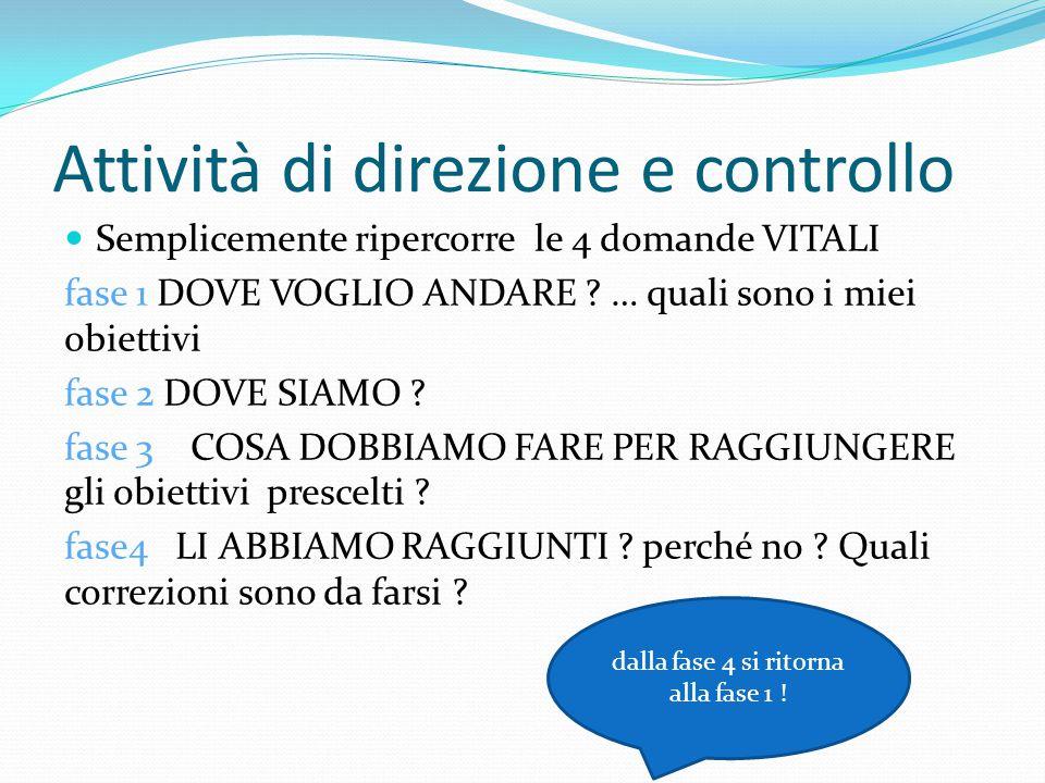 Caso Moncler Puntata Report - Siamo tutti oche http://www.report.rai.it/dl/Report/puntata/ContentIt em-3e1844c1-87db-4948-b074-3715bb98e66a.html http://www.report.rai.it/dl/Report/puntata/ContentIt em-3e1844c1-87db-4948-b074-3715bb98e66a.html Intervista a Ruffini a Virus http://www.rai.tv/dl/RaiTV/programmi/media/Content Item-f01921a2-9818-4a63-8324-f84ffe4131b7.html http://www.monclergroup.com/it/