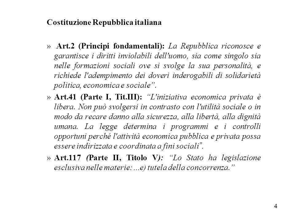4 Costituzione Repubblica italiana » Art.2 (Principi fondamentali): La Repubblica riconosce e garantisce i diritti inviolabili dell uomo, sia come singolo sia nelle formazioni sociali ove si svolge la sua personalità, e richiede l adempimento dei doveri inderogabili di solidarietà politica, economica e sociale .