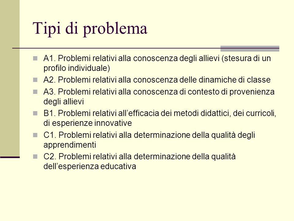 Tipi di problema A1. Problemi relativi alla conoscenza degli allievi (stesura di un profilo individuale) A2. Problemi relativi alla conoscenza delle d