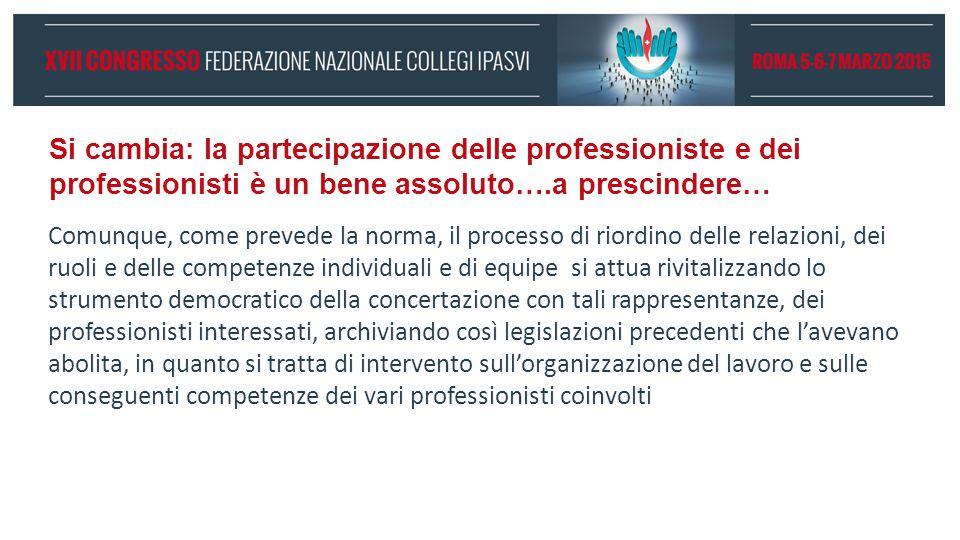Si cambia: la partecipazione delle professioniste e dei professionisti è un bene assoluto….a prescindere… Comunque, come prevede la norma, il processo
