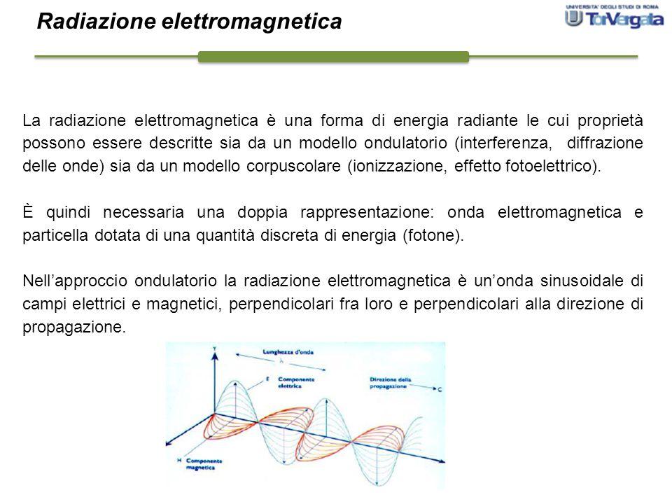 La radiazione elettromagnetica è una forma di energia radiante le cui proprietà possono essere descritte sia da un modello ondulatorio (interferenza,